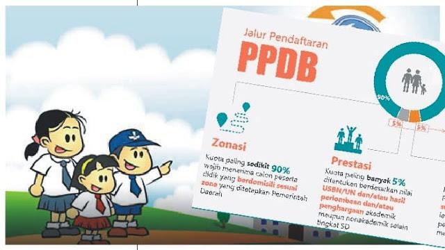 Jalur Pendaftaran PPDB Jalur Zonasi