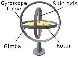 Android-me-sensor-kaha-hota-hai-gyroscope