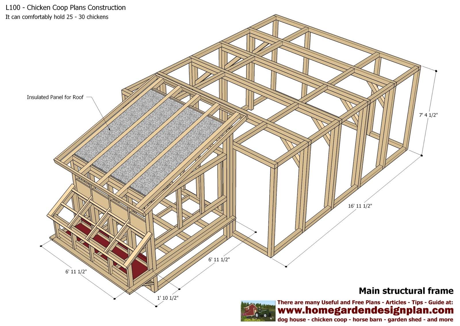 home garden plans: L100 - Chicken Coop Plans Construction ...