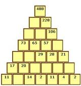 Most Famous Maths Puzzle
