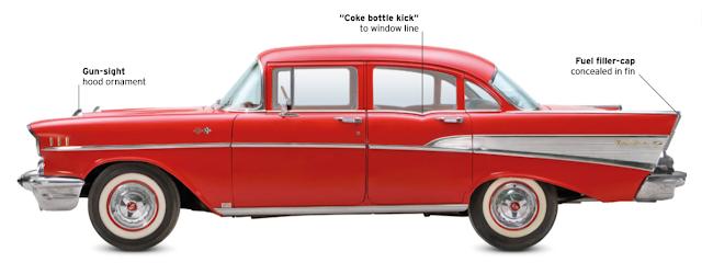 Chevrolet_Bel_Air_1953, Classic Cars