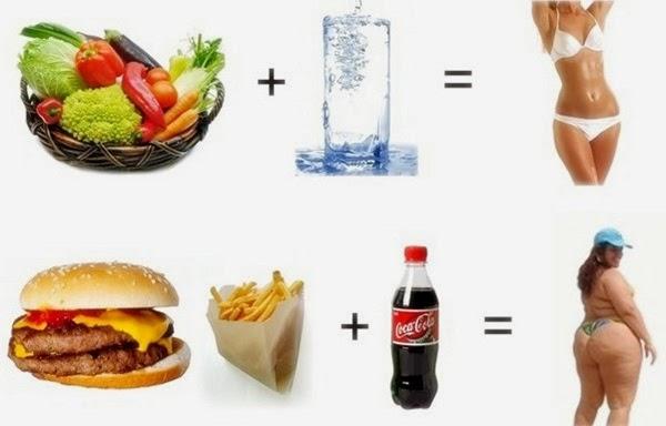 SANGAT MUDAH...!!! Tanda-Tanda Diabetes yang Bisa Dikenali sejak Dini.