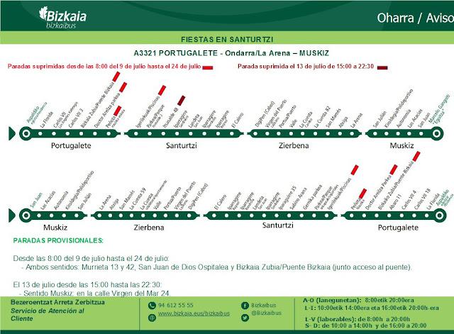Cambios en la línea A3321