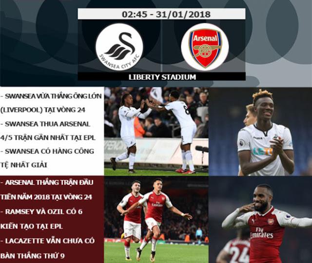 Ngoại hạng Anh trước vòng 25: Đấu Tottenham, Sanchez sẽ là thần tài của MU? 5