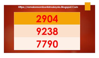 Toto 4d lucky number today Malaysia ~ RAMALAN NOMBOR 4D 6D MALAYSIA