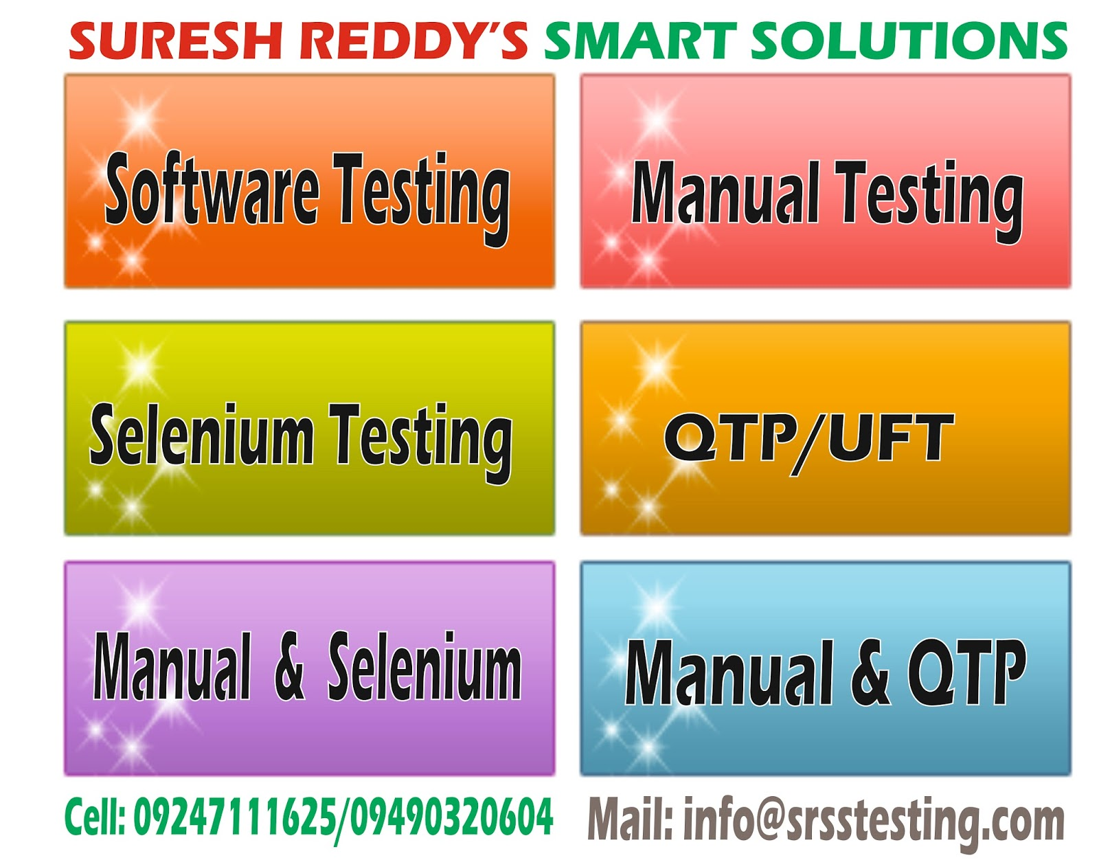 manual testing material by suresh reddy pdf