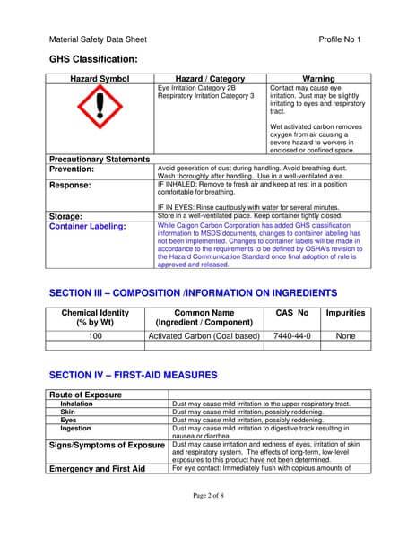Material Safety Data Sheet (MSDS) Karbon Aktif Calgon FiltraSorb 400