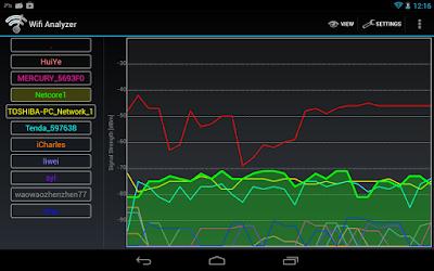 Cara Menganalisa Dan Memaksimalkan Signal Wifi di Android