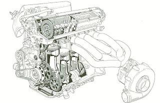 Tugas pak Mesran: Bagaimana mesin mobil bekerja