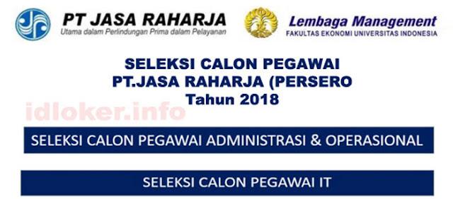 Lowongan Kerja S1 di PT Jasa Raharja (Persero) Terbaru Tahun 2018