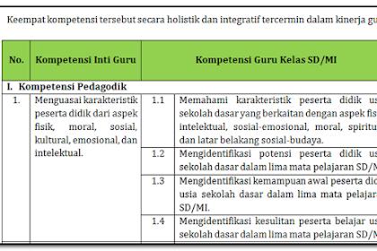 Standar Kompetensi Guru Kelas SD/MI Dalam Memenuhi KI dan KD