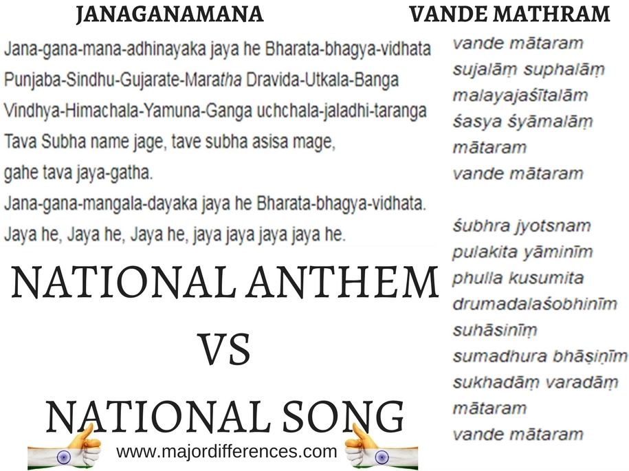 Difference between National Anthem and National Song of ...
