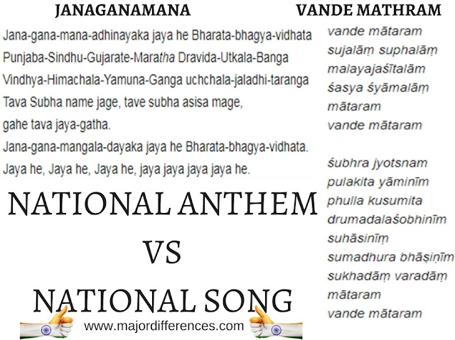 Difference between National anthem and National song in India