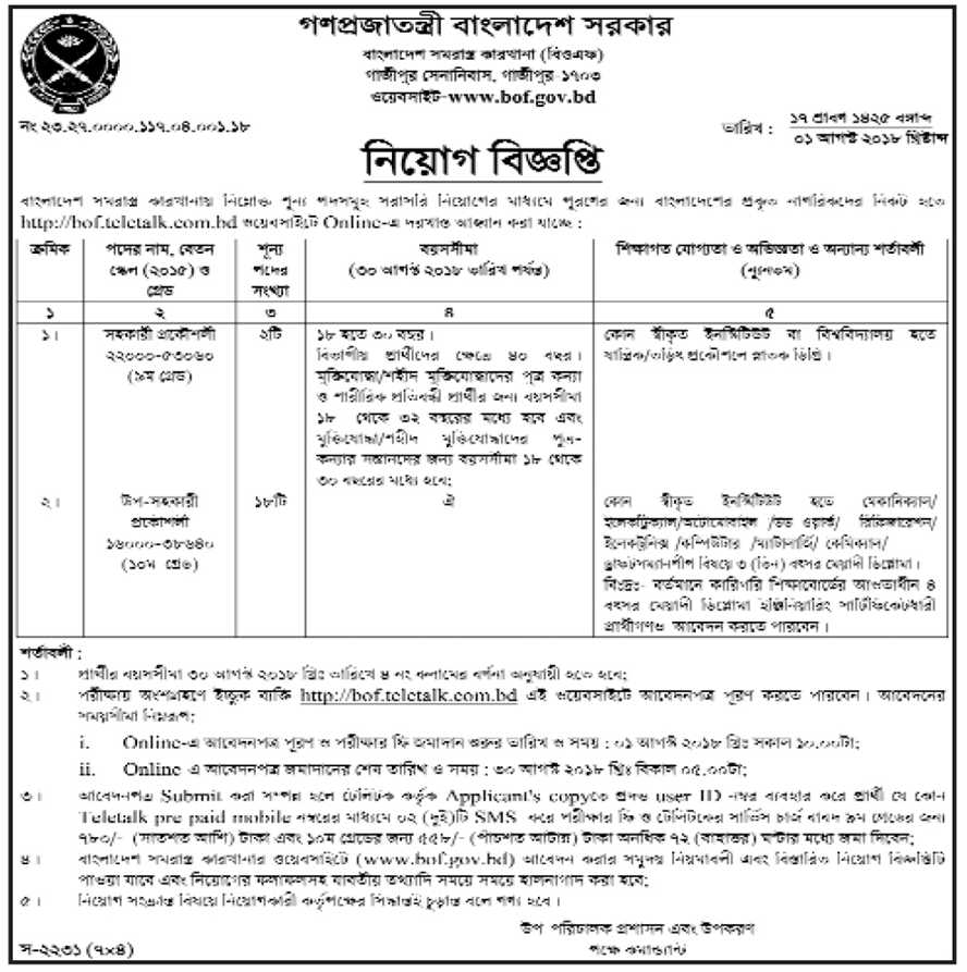 Bangladesh Ordnance Factories (BOF) Job Circular 2018