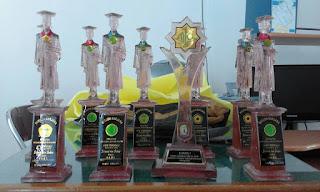 Pembuatan Piala-Trophy-Plakat-Patung Wisuda-Cindramata-Fiberglass-di-Bengkulu, Percetakan Bengkulu