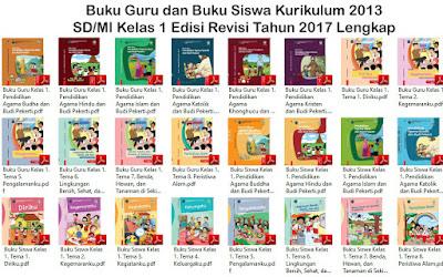Buku Kurikulum 2013 SD Kelas 1 Tema Benda, Hewan, dan Tanaman di Sekitarku Revisi 2017