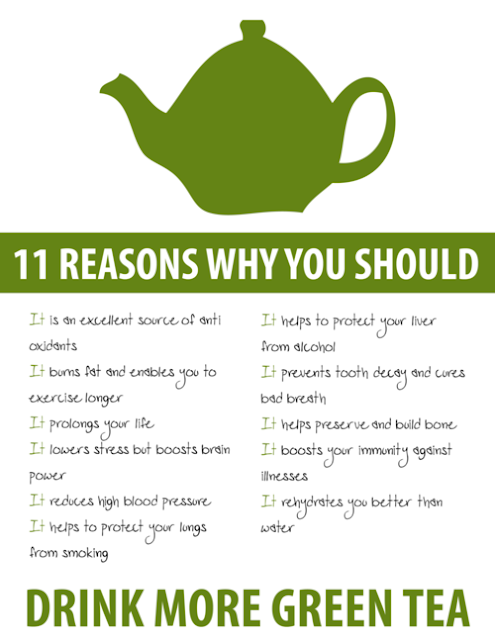 Why Drink Green Tea Before Working Out