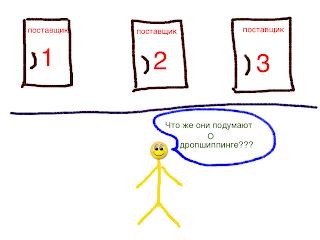 Как поставщики в России относятся к дропшиппингу