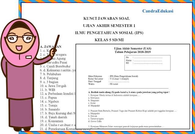 Soal UAS IPS Kelas 5 Semester 1 Dan Kunci Jawaban