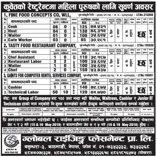 Jobs in Kuwait for Nepali, Salary Rs 53,437