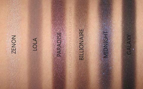 PÜR PRO Etienne Ortego Eyeshadow Palette Swatches