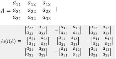 Rumus Invers Matriks 3X3