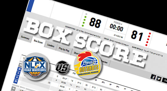 Box Score List: NLEX Road Warriors vs Magnolia Hotshots 2018 PBA Governors' Cup