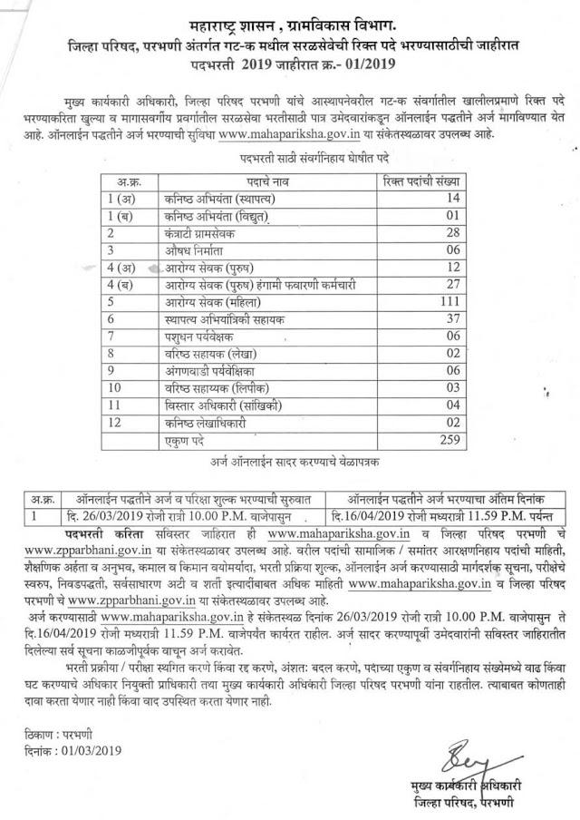 Zilla Parishad Recruitment 2019 - Pharmacist job in ZP Parbhani 06 posts