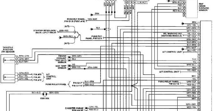 1993 VW Passat Engine Control Module and Ignition Coil Wiring Diagram | All about Wiring Diagrams
