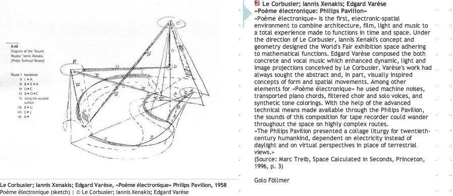 Varese Le Corbusier Poeme Electronique 1958 Visual Music