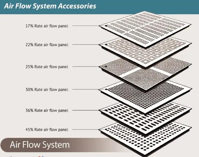 airflowsystem