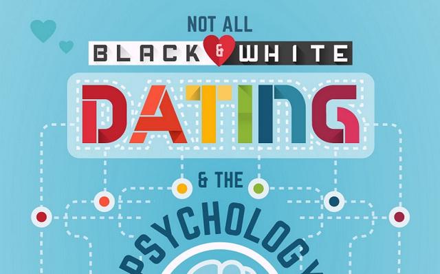 Online Dating e öppnare