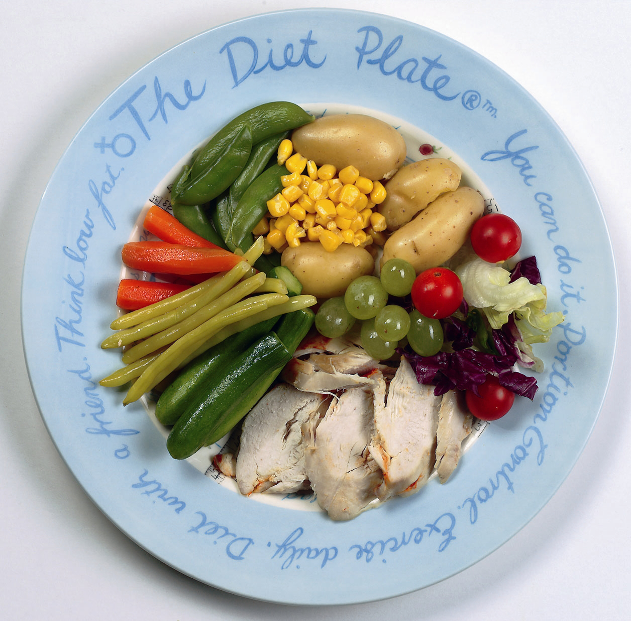 An example of a meal that's perfectly proportioned on the Diet Plate. Image: The Diet Plate
