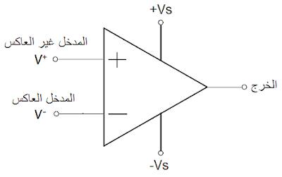 رسم للمضخم العملياتي