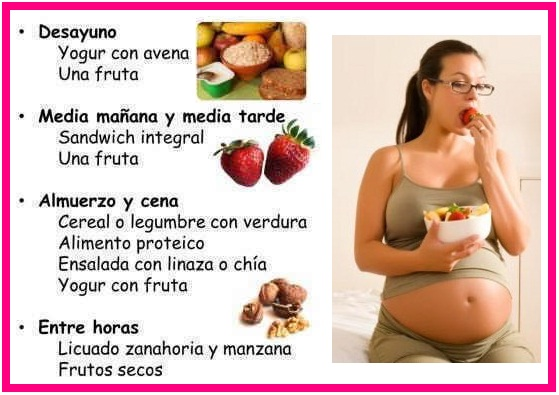planes de comidas para la dieta de diabetes gestacional