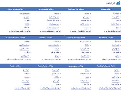 موقع وظائف الشرق الأوسط