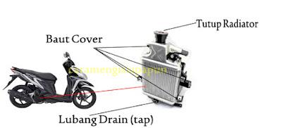 radiator vario, motor vario, cara mengisi air radiator vario
