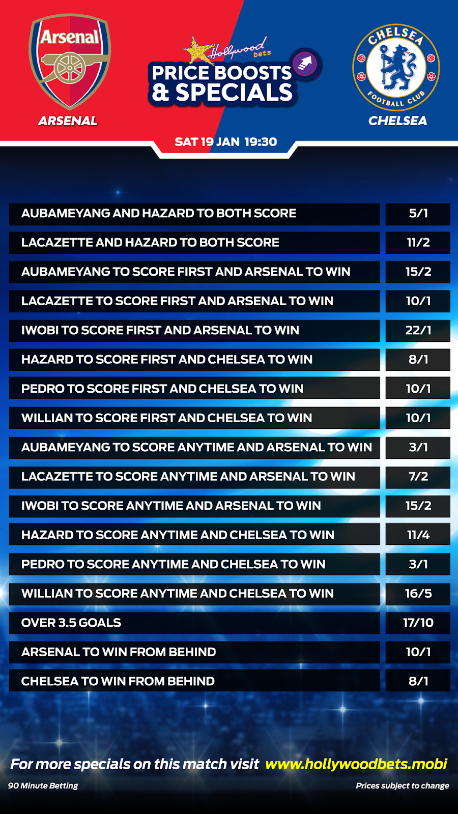 Arsenal vs Chelsea - Price Boosts and Specials - Hollywoodbets