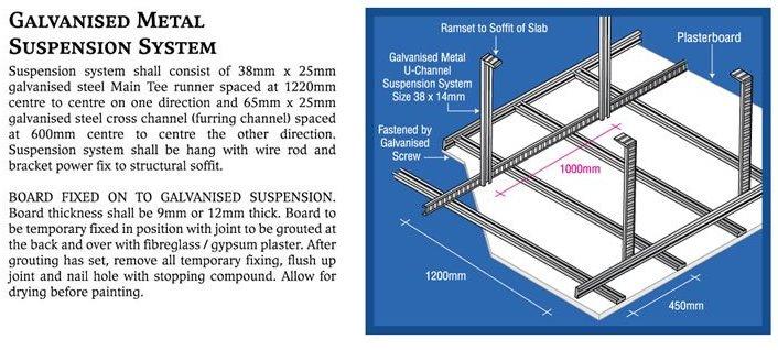 Plaster Ceiling On Galvanised Metal Or Timber Suspension