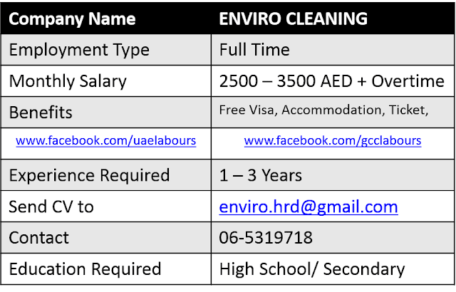 Apply for Fresh Driving Vacancies, Dubai Driving Jobs, Abu Dhabi Driving Jobs, Sharjah Driving Jobs, Ras al Khaimah Driving Jobs, UAE Driving Vacancies, Jobs for visit visa applicants, visit visa jobs in uae, visit visa jobs in Dubai, abu dhabi visit visa jobs