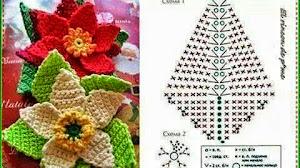 Flor para decorar en Navidad