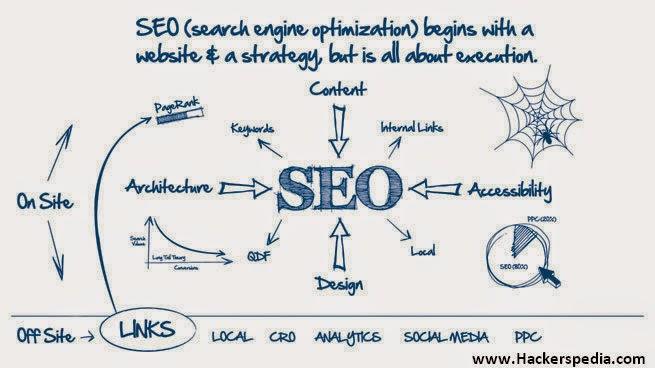 seo tips for blogger