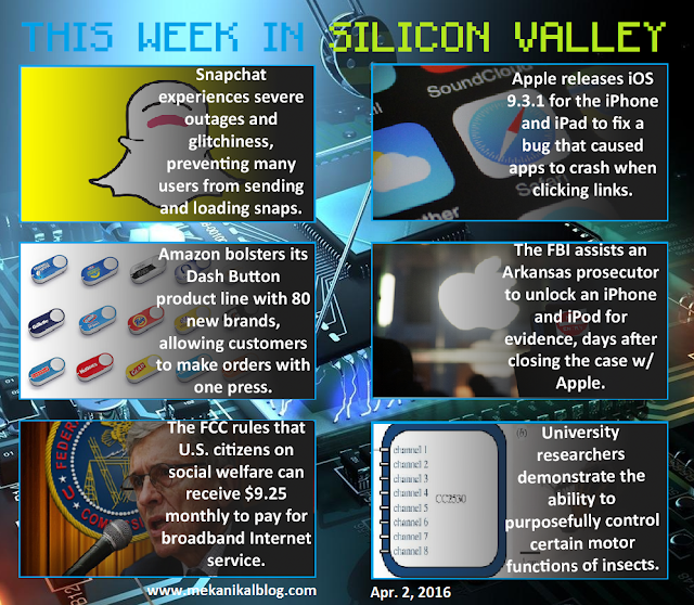 This Week in Silicon Valley April - Tech, Science, Infographic