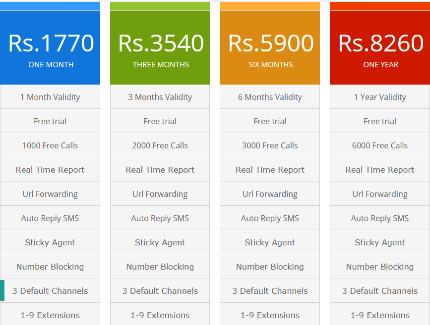 ivr pricing in india