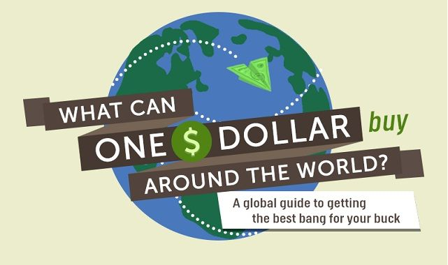 Image: What Can One Dollar Buy Around the World? #infographic