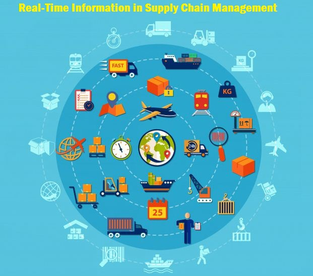 4 Advantages of Real-Time Information in Supply Chain Management