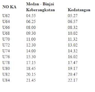 jadwal kereta api medan binjai 2016 terbaru jadwal kereta api medan binjai 2016 terbaru