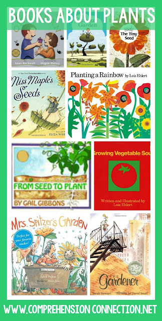 Spring is here, and this post includes lesson ideas following the format shared in the best selling book, Writers are Readers by Lester Laminack. Includes freebie. Best for grades 2-4