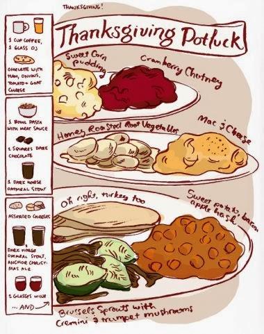 Thanksgiving 2016 Potluck | American School Bangkok |Thanksgiving Food For Work
