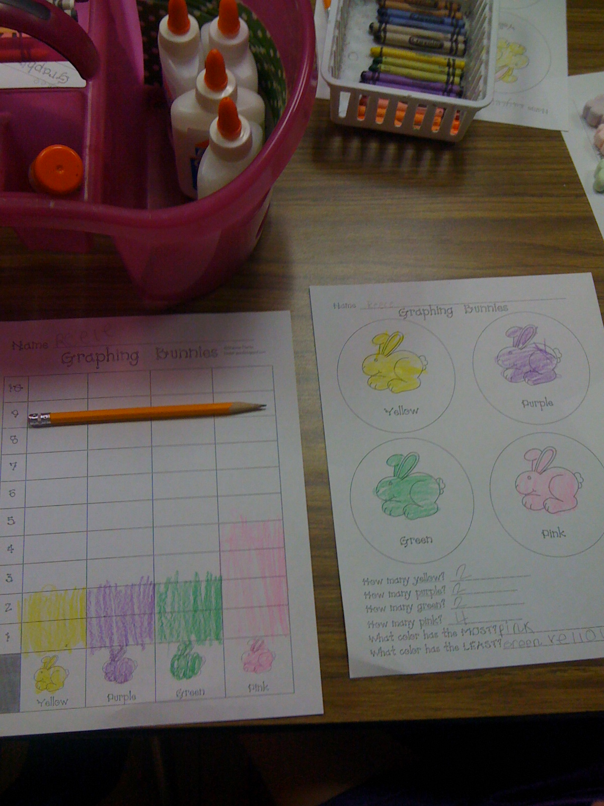 Kindergarten Ted S Graphing Marshmallow Bunnies
